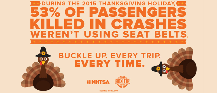 Graphic text reads: During the 2015 Thanksgiving Holiday, 53% of passengers killed in crashes weren't using seat belts. Buckle up. Every Trip. Every Time.
